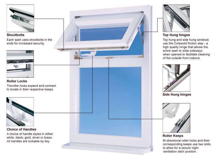 70mm Casement Window - Whiteline Manufacturing Ltd
