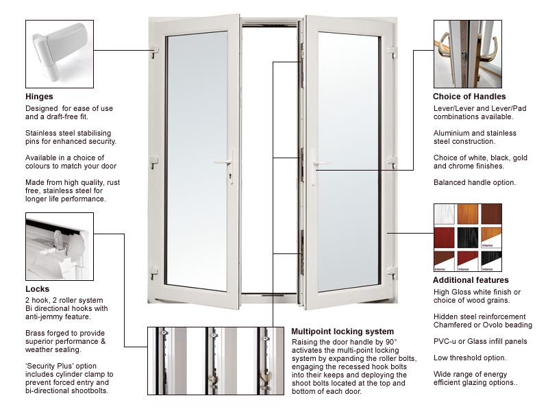 French door whiteline manufacturing ltd for Locks for french doors that open out